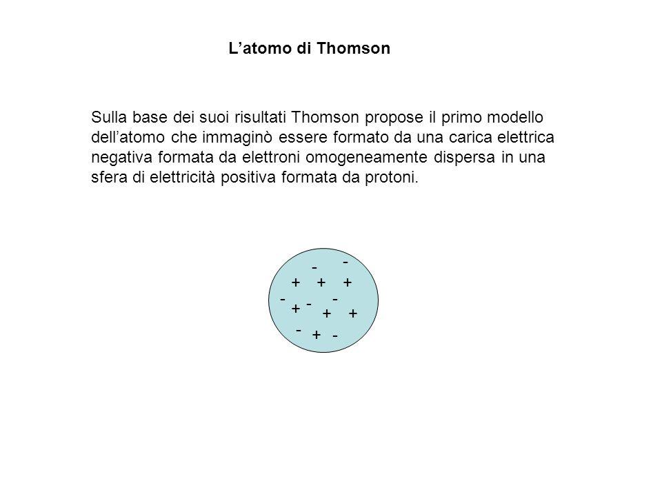 La scoperta del nucleo L'esperimento di Ernest Rutherford (1871-1937) Un fascio di particelle  ( ) viene indirizzato su una lamina di oro molto sottile.