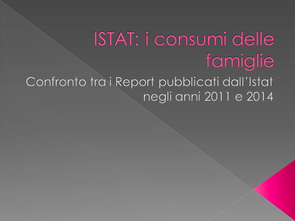  In questa parte del nostro lavoro andremo ad analizzare i dati relativi ai consumi delle famiglie presenti nel sito ISTAT.