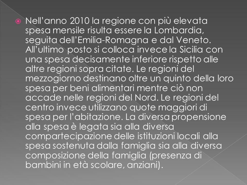  Nell'anno 2010 la regione con più elevata spesa mensile risulta essere la Lombardia, seguita dell'Emilia-Romagna e dal Veneto.