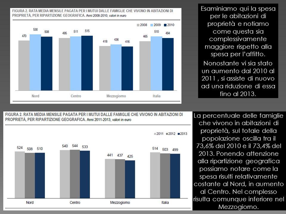  Dall'analisi presentata abbiamo dunque potuto constatare che nel periodo che va dal 2008 al 2013 vi è stata una riduzione della spesa mensile soprattutto a partire dal 2011 a causa della dinamica inflazionistica e ciò ha colpito soprattutto la spesa non alimentare, rispetto a quella alimentare la quale risulta essere maggiore al Sud.