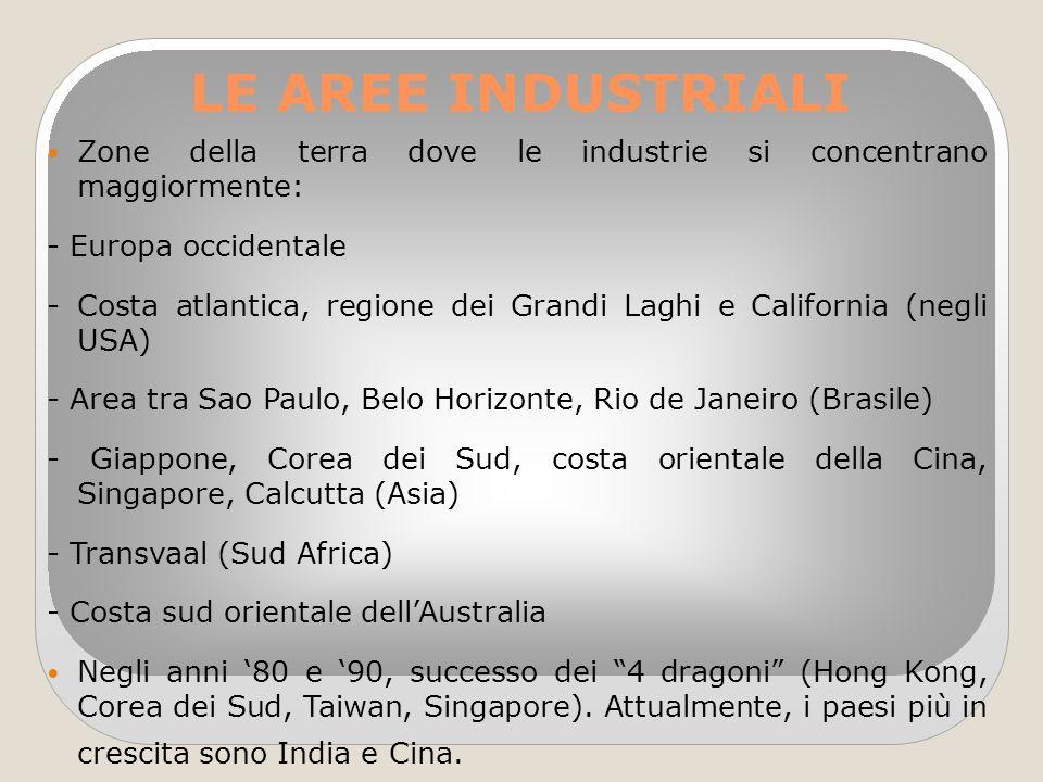 LE AREE INDUSTRIALI Zone della terra dove le industrie si concentrano maggiormente: - Europa occidentale - Costa atlantica, regione dei Grandi Laghi e California (negli USA) - Area tra Sao Paulo, Belo Horizonte, Rio de Janeiro (Brasile) - Giappone, Corea dei Sud, costa orientale della Cina, Singapore, Calcutta (Asia) - Transvaal (Sud Africa) - Costa sud orientale dell'Australia Negli anni '80 e '90, successo dei 4 dragoni (Hong Kong, Corea dei Sud, Taiwan, Singapore).