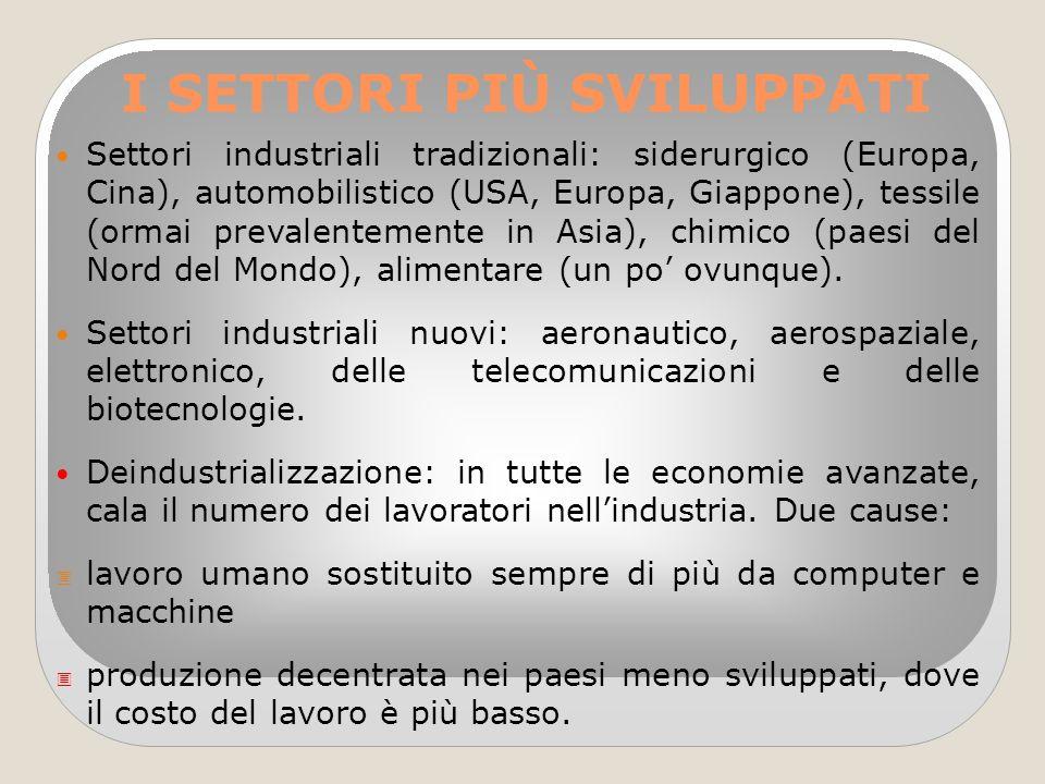 I SETTORI PIÙ SVILUPPATI Settori industriali tradizionali: siderurgico (Europa, Cina), automobilistico (USA, Europa, Giappone), tessile (ormai prevale