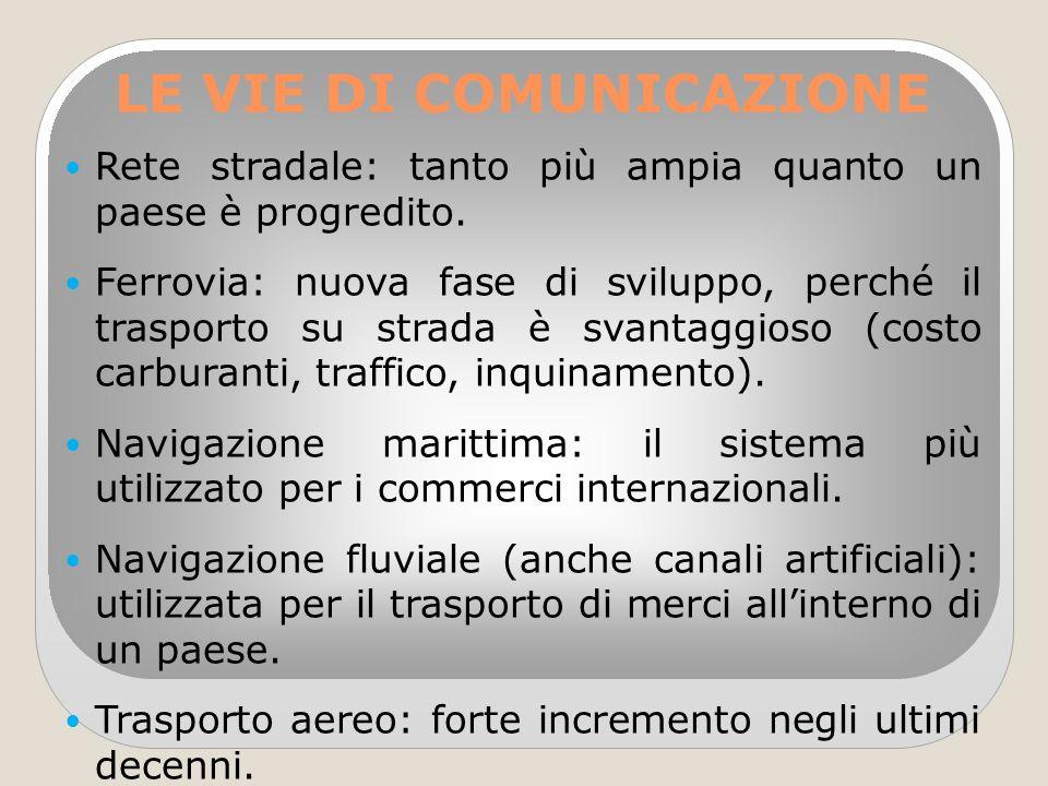 LE VIE DI COMUNICAZIONE Rete stradale: tanto più ampia quanto un paese è progredito.