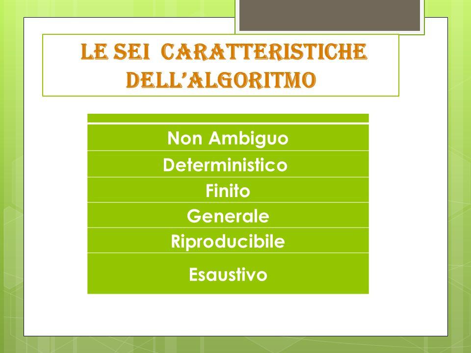 Non Ambiguo Deterministico Finito Generale Riproducibile Esaustivo lE sei caratteristiche dell'algoritmo