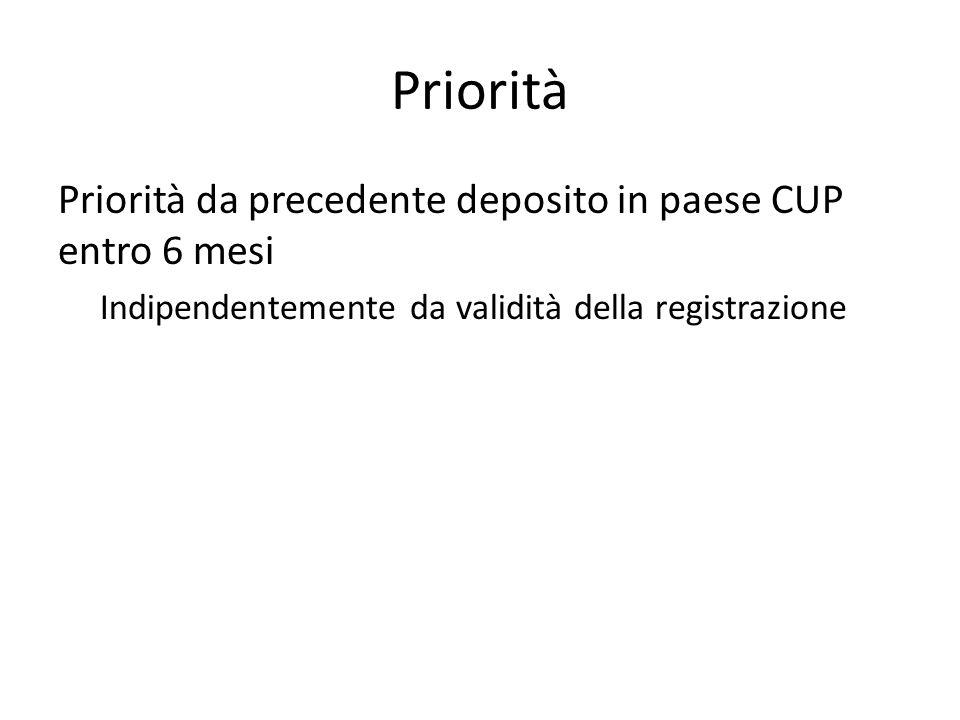 Priorità Priorità da precedente deposito in paese CUP entro 6 mesi Indipendentemente da validità della registrazione