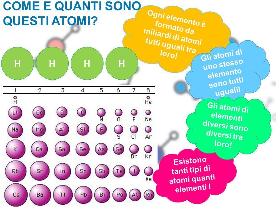 Ogni elemento è formato da miliardi di atomi tutti uguali tra loro! COME E QUANTI SONO QUESTI ATOMI? Gli atomi di uno stesso elemento sono tutti ugual