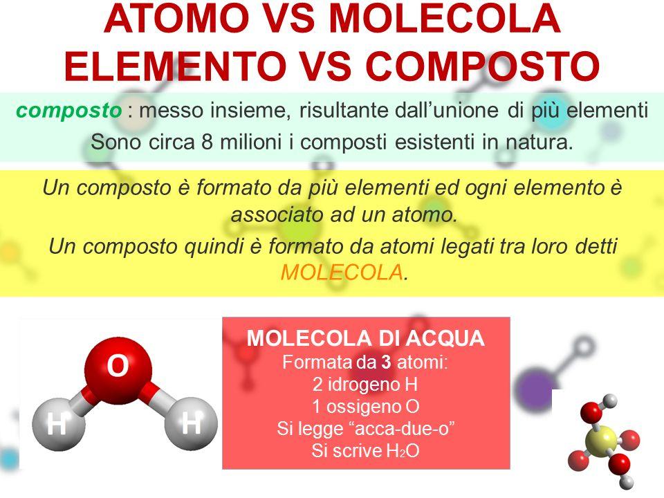 ATOMO VS MOLECOLA ELEMENTO VS COMPOSTO composto : messo insieme, risultante dall'unione di più elementi Sono circa 8 milioni i composti esistenti in n