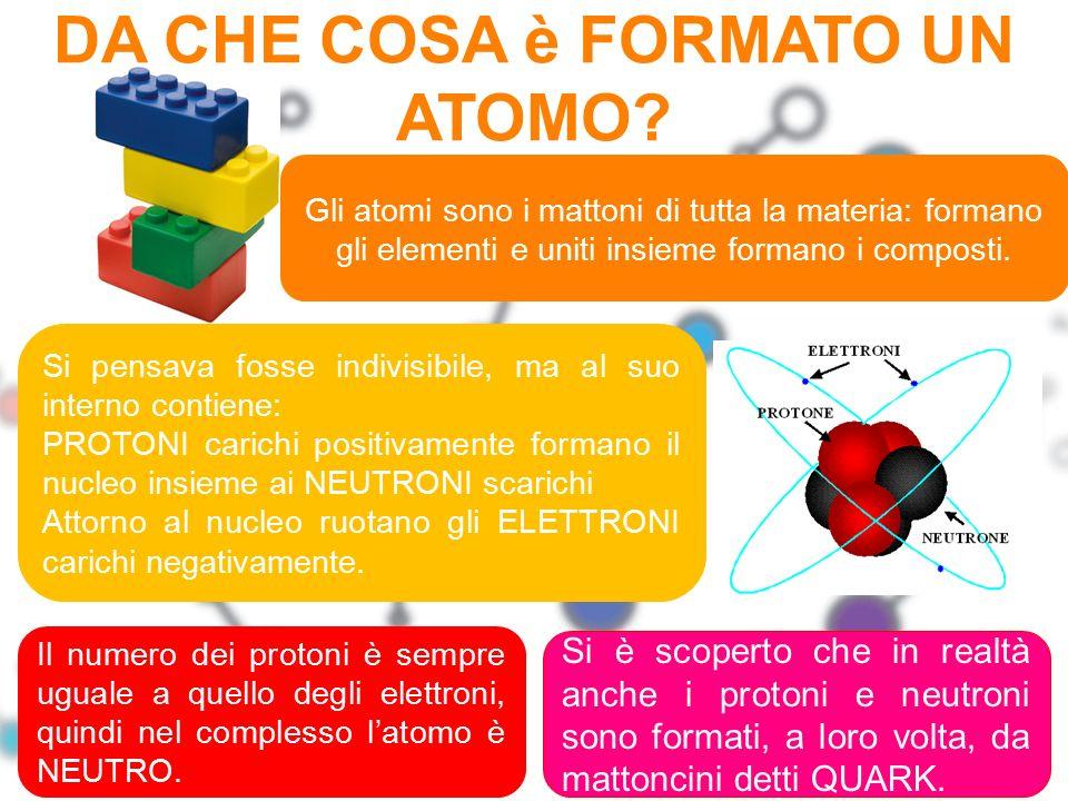 DA CHE COSA è FORMATO UN ATOMO? Gli atomi sono i mattoni di tutta la materia: formano gli elementi e uniti insieme formano i composti. Si pensava foss