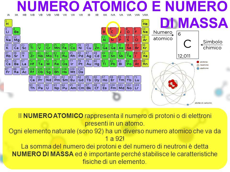 NUMERO ATOMICO E NUMERO DI MASSA Il NUMERO ATOMICO rappresenta il numero di protoni o di elettroni presenti in un atomo. Ogni elemento naturale (sono