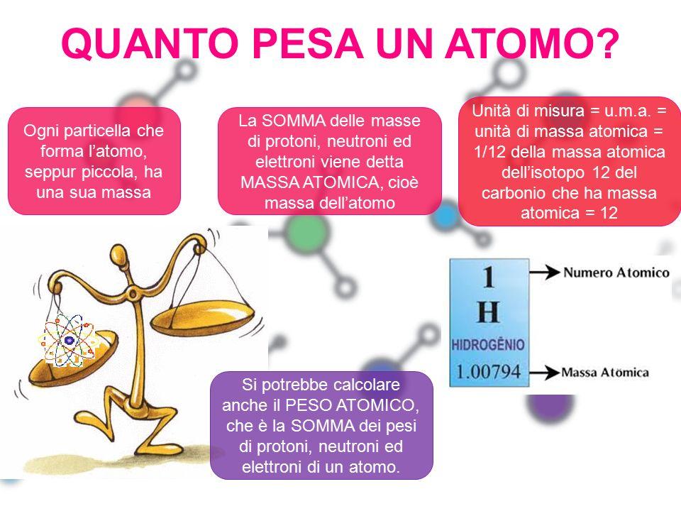 QUANTO PESA UN ATOMO? Ogni particella che forma l'atomo, seppur piccola, ha una sua massa La SOMMA delle masse di protoni, neutroni ed elettroni viene