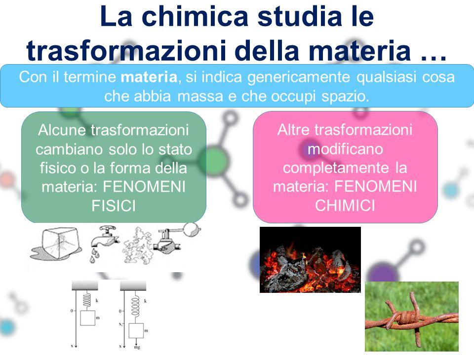 La chimica studia le trasformazioni della materia … Alcune trasformazioni cambiano solo lo stato fisico o la forma della materia: FENOMENI FISICI Altr