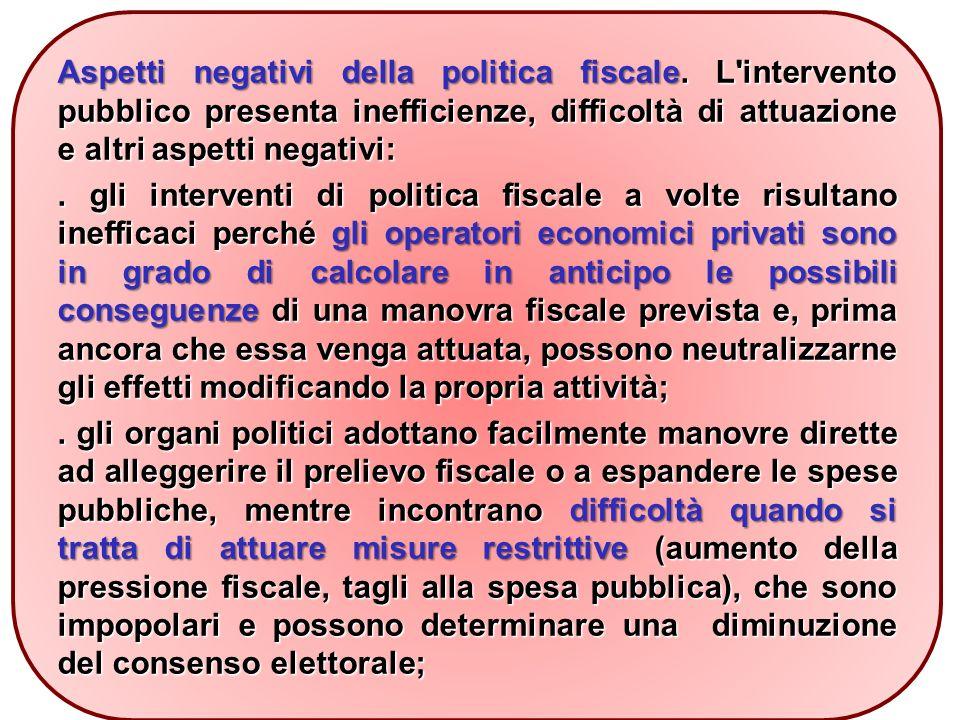 Aspetti negativi della politica fiscale.