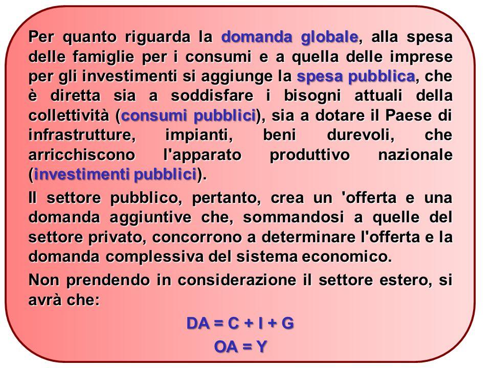 Per quanto riguarda la domanda globale, alla spesa delle famiglie per i consumi e a quella delle imprese per gli investimenti si aggiunge la spesa pubblica, che è diretta sia a soddisfare i bisogni attuali della collettività (consumi pubblici), sia a dotare il Paese di infrastrutture, impianti, beni durevoli, che arricchiscono l apparato produttivo nazionale (investimenti pubblici).
