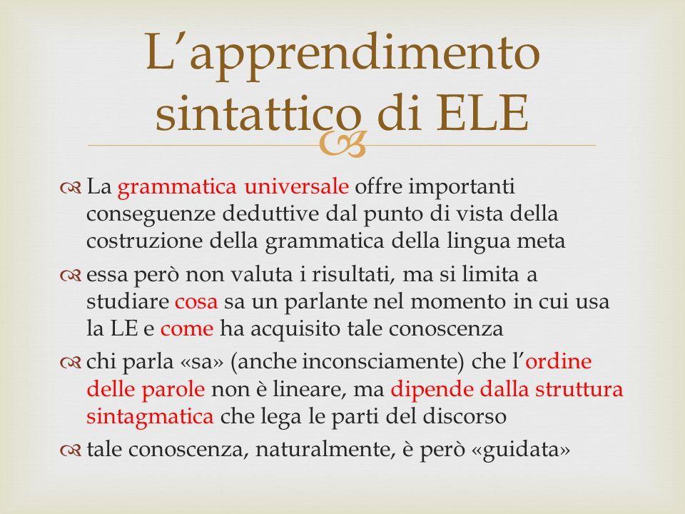   La grammatica universale offre importanti conseguenze deduttive dal punto di vista della costruzione della grammatica della lingua meta  essa per