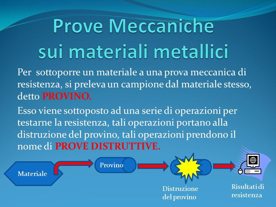 Per sottoporre un materiale a una prova meccanica di resistenza, si preleva un campione dal materiale stesso, detto PROVINO. Esso viene sottoposto ad