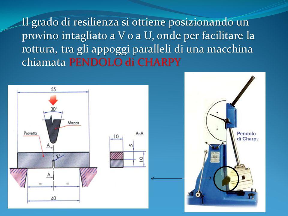 Il grado di resilienza si ottiene posizionando un provino intagliato a V o a U, onde per facilitare la rottura, tra gli appoggi paralleli di una macchina chiamata PENDOLO di CHARPY
