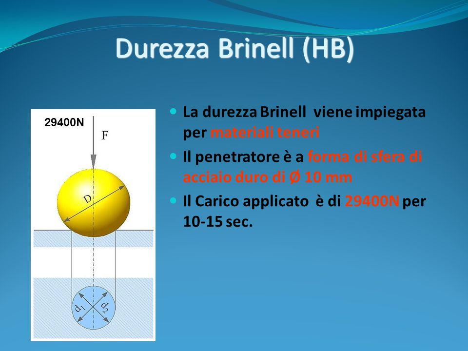 Durezza Brinell (HB) La durezza Brinell viene impiegata per materiali teneri Il penetratore è a forma di sfera di acciaio duro di Ø 10 mm Il Carico applicato è di 29400N per 10-15 sec.