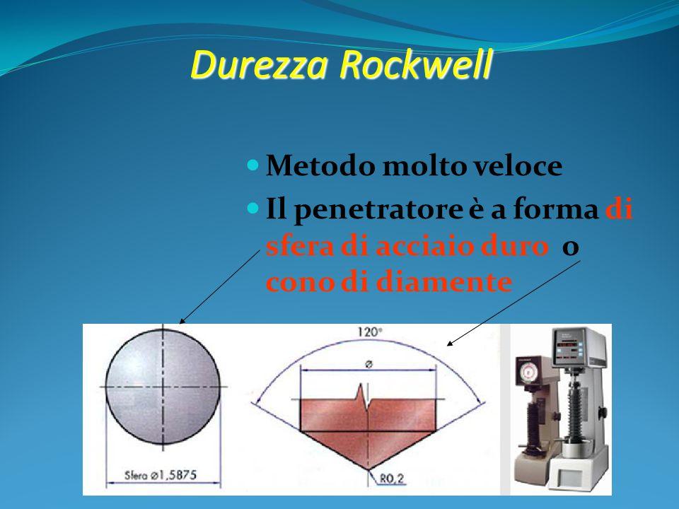 Durezza Rockwell Metodo molto veloce Il penetratore è a forma di sfera di acciaio duro o cono di diamente