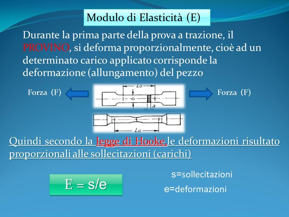 Modulo di Elasticità (E) Durante la prima parte della prova a trazione, il PROVINO, si deforma proporzionalmente, cioè ad un determinato carico applicato corrisponde la deformazione (allungamento) del pezzo Forza (F) Quindi secondo la legge di Hooke,le deformazioni risultato proporzionali alle sollecitazioni (carichi) s= sollecitazioni e= deformazioni E = s/e