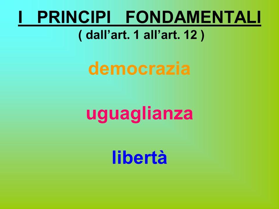 DEMOCRAZIA Art.1. a) L Italia è una Repubblica democratica, fondata sul lavoro.