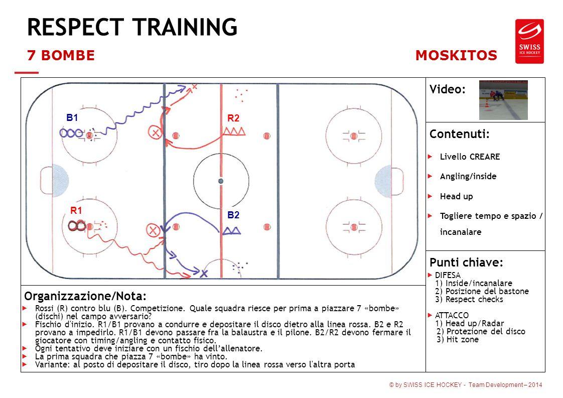 © by SWISS ICE HOCKEY - Team Development – 2014 RESPECT TRAINING 7 BOMBE MOSKITOS Organizzazione/Nota:  Rossi (R) contro blu (B).