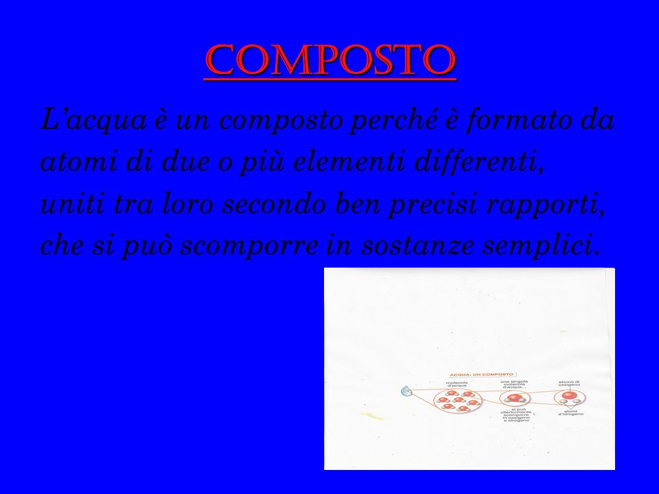 COMPOSTO L'acqua è un composto perché è formato da atomi di due o più elementi differenti, uniti tra loro secondo ben precisi rapporti, che si può scomporre in sostanze semplici.