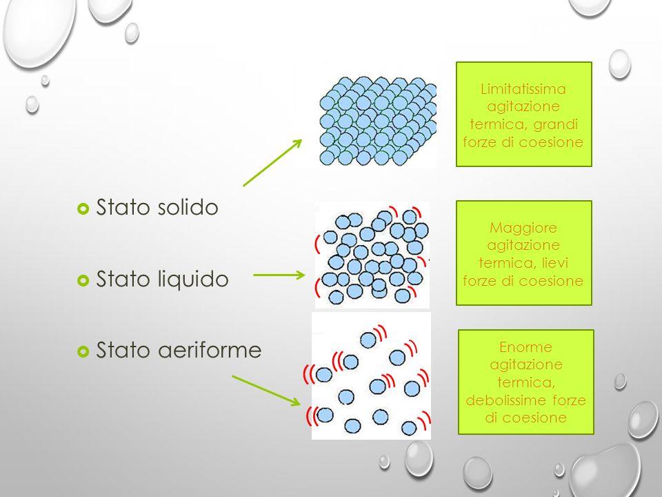 FUMO: miscuglio solido-gas Gas di scarico: anidride carbonica, residui incombusti