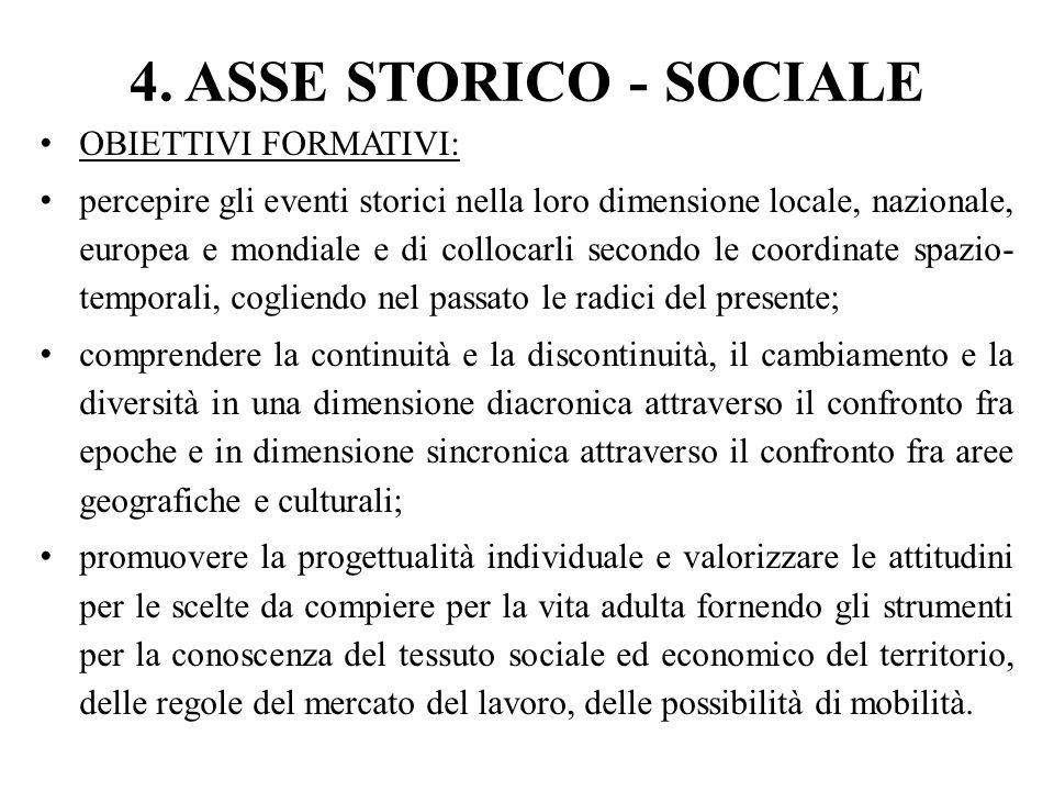 4. ASSE STORICO - SOCIALE OBIETTIVI FORMATIVI: percepire gli eventi storici nella loro dimensione locale, nazionale, europea e mondiale e di collocarl