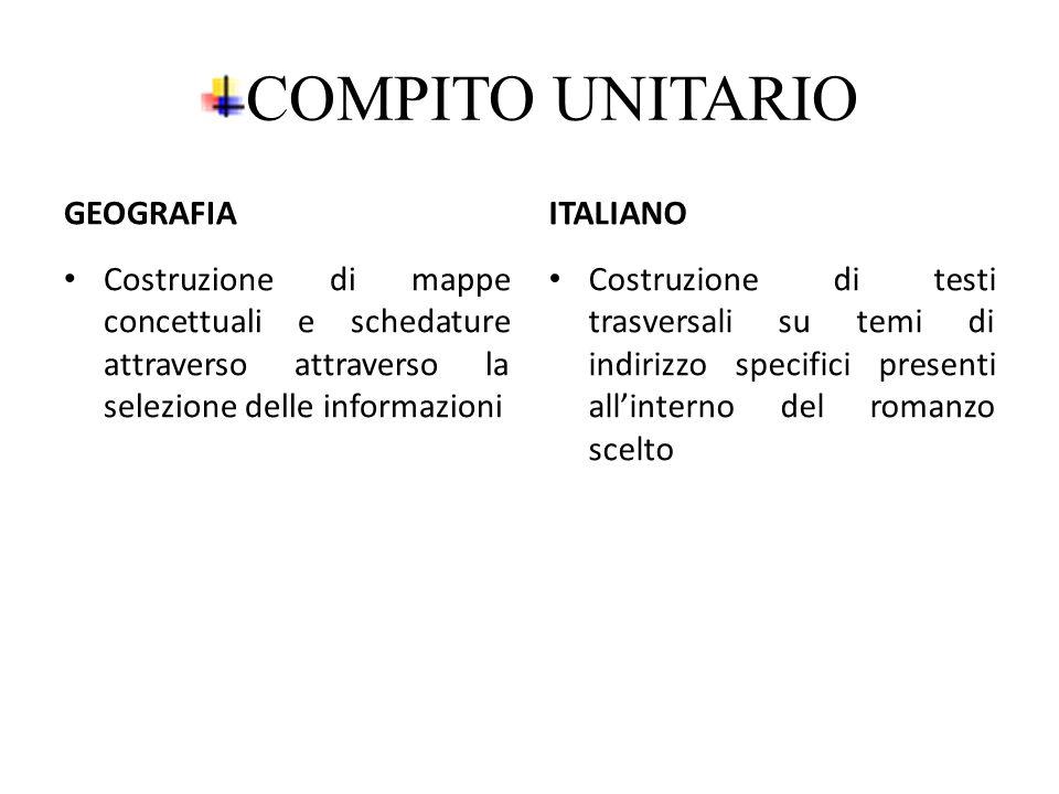 COMPITO UNITARIO GEOGRAFIA Costruzione di mappe concettuali e schedature attraverso attraverso la selezione delle informazioni ITALIANO Costruzione di