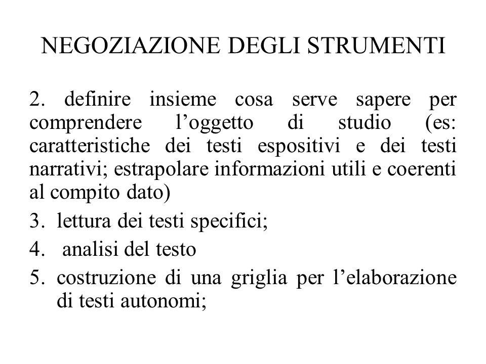 NEGOZIAZIONE DEGLI STRUMENTI 2. definire insieme cosa serve sapere per comprendere l'oggetto di studio (es: caratteristiche dei testi espositivi e dei