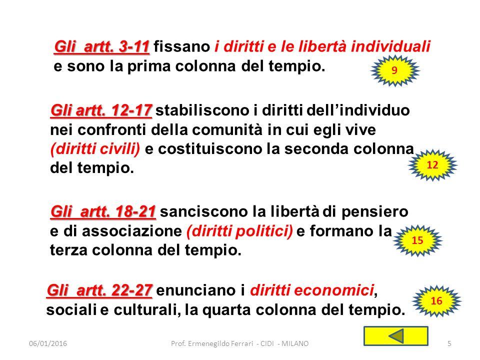 06/01/2016Prof.Ermenegildo Ferrari - CIDI - MILANO5 Gli artt.