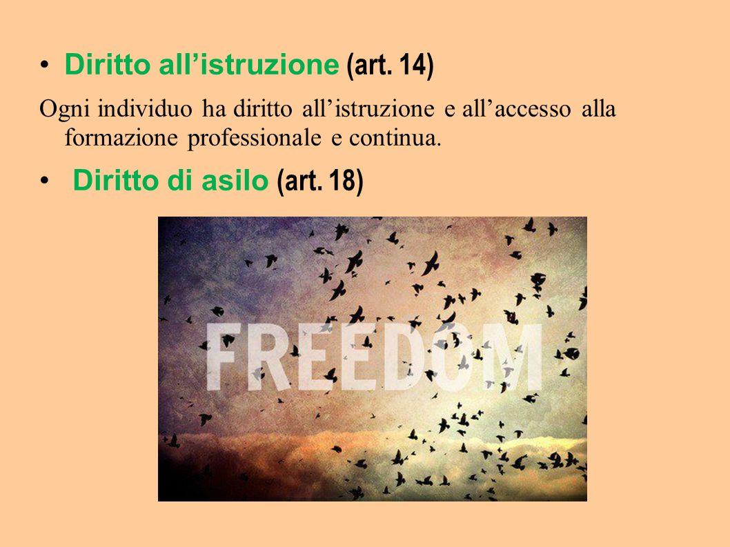 Diritto all'istruzione (art. 14) Ogni individuo ha diritto all'istruzione e all'accesso alla formazione professionale e continua. Diritto di asilo (ar
