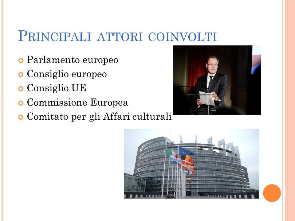 P RINCIPALI ATTORI COINVOLTI Parlamento europeo Consiglio europeo Consiglio UE Commissione Europea Comitato per gli Affari culturali