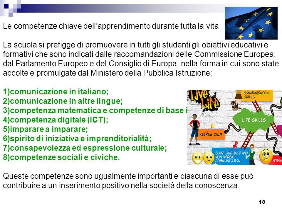 18 Le competenze chiave dell'apprendimento durante tutta la vita La scuola si prefigge di promuovere in tutti gli studenti gli obiettivi educativi e formativi che sono indicati dalle raccomandazioni delle Commissione Europea, dal Parlamento Europeo e del Consiglio di Europa, nella forma in cui sono state accolte e promulgate dal Ministero della Pubblica Istruzione: 1)comunicazione in italiano; 2)comunicazione in altre lingue; 3)competenza matematica e competenze di base in scienza e tecnologia; 4)competenza digitale (ICT); 5)imparare a imparare; 6)spirito di iniziativa e imprenditorialità; 7)consapevolezza ed espressione culturale; 8)competenze sociali e civiche.
