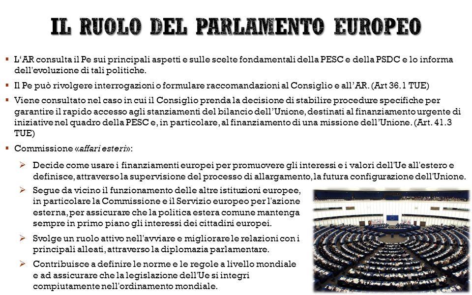  Gestisce da sola una serie di politiche esterne (sviluppo, allargamento, commercio, assistenza umanitaria), mentre in altri casi ne esercita la gestione insieme con il SEAE, come avviene ad esempio nel caso della Politica europea di vicinato.