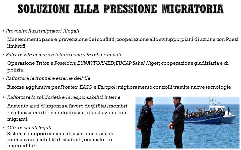  Il presidente Tusk ha convocato una riunione informale dei capi di Stato o di governo a seguito del vertice di La Valletta sulla migrazione.