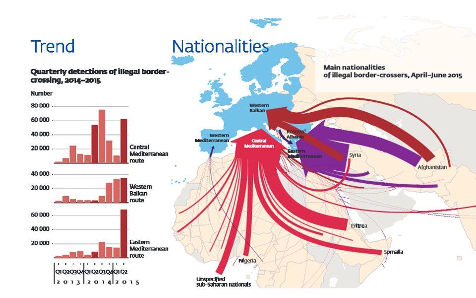  Prevenire flussi migratori illegali Mantenimento pace e prevenzione dei conflitti; cooperazione allo sviluppo; piani di azione con Paesi limitrofi.