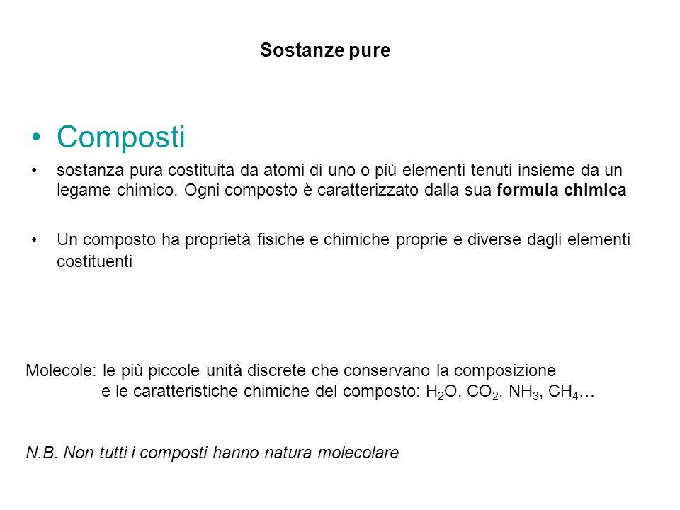 Sostanze pure Composti sostanza pura costituita da atomi di uno o più elementi tenuti insieme da un legame chimico.