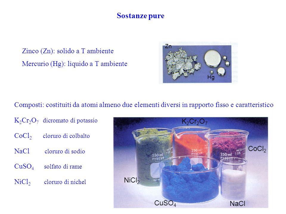 Chimica 201014 Zn Hg Zinco (Zn): solido a T ambiente Mercurio (Hg): liquido a T ambiente Sostanze pure Composti: costituiti da atomi almeno due elementi diversi in rapporto fisso e caratteristico K 2 Cr 2 O 7 dicromato di potassio CoCl 2 cloruro di colbalto NaCl cloruro di sodio CuSO 4 solfato di rame NiCl 2 cloruro di nichel CuSO 4 NaCl NiCl 2 K 2 Cr 2 O 7 CoCl 2