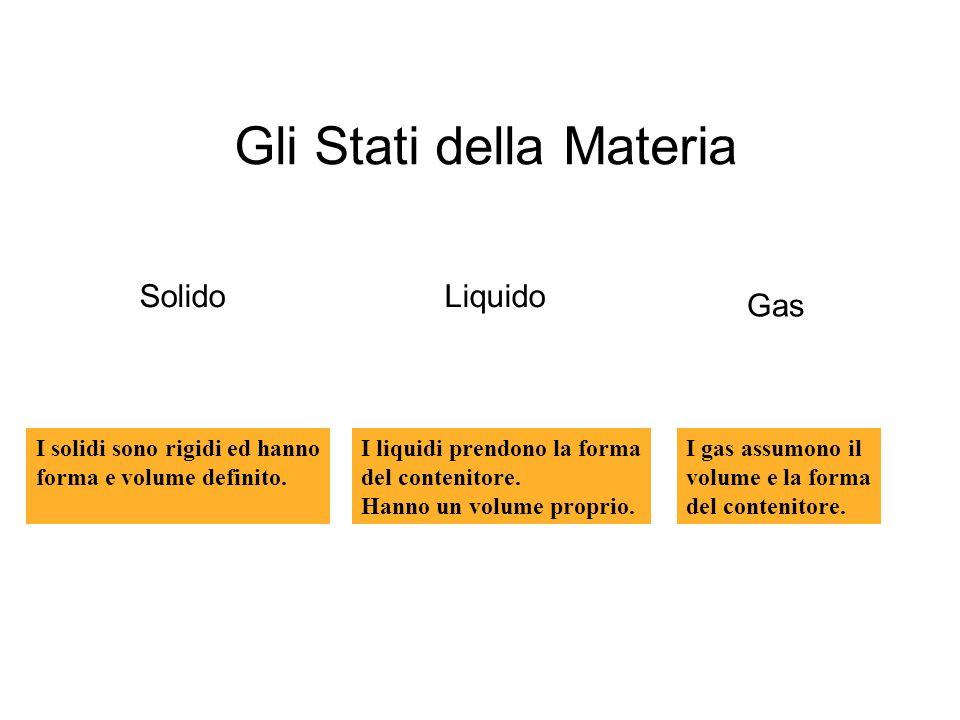 Gli Stati della Materia SolidoLiquido Gas I solidi sono rigidi ed hanno forma e volume definito.