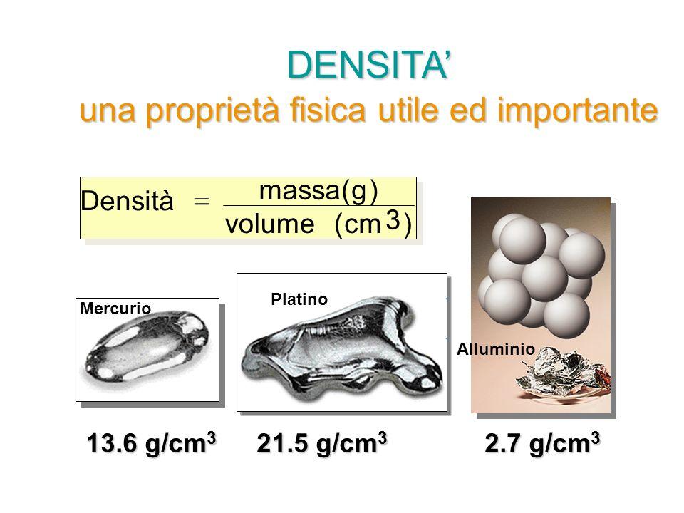 DENSITA' una proprietà fisica utile ed importante Mercurio 13.6 g/cm 3 21.5 g/cm 3 Alluminio 2.7 g/cm 3 Platino Densità  massa(g) volume(cm 3 )