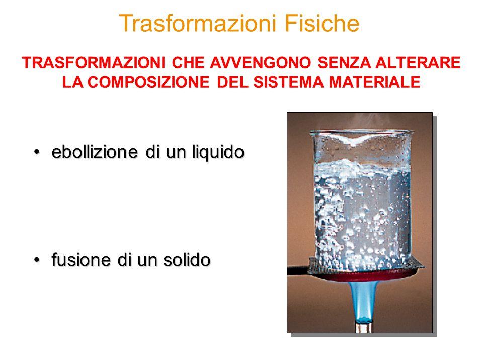 Trasformazioni Fisiche ebollizione di un liquidoebollizione di un liquido fusione di un solidofusione di un solido TRASFORMAZIONI CHE AVVENGONO SENZA ALTERARE LA COMPOSIZIONE DEL SISTEMA MATERIALE