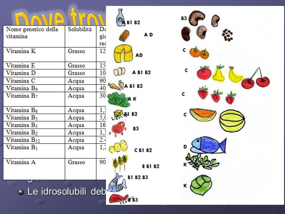 Le vitamine si trovano prevalentemente in frutta e verdura e loro derivati freddi Il calore distrugge le vitamine pertanto se desideriamo le vitamine da un alimento questo deve essere mangiato crudo Alcune vitamine (PP, C e gruppo B) sono idrosolubili altre sono liposolubili (A, D, E, K) Le vitamine liposolubili tendono ad accumularsi nei grassi pertanto non è necessario mangiarle tutti i giorni Le idrosolubili debbono essere assunte giornalmente