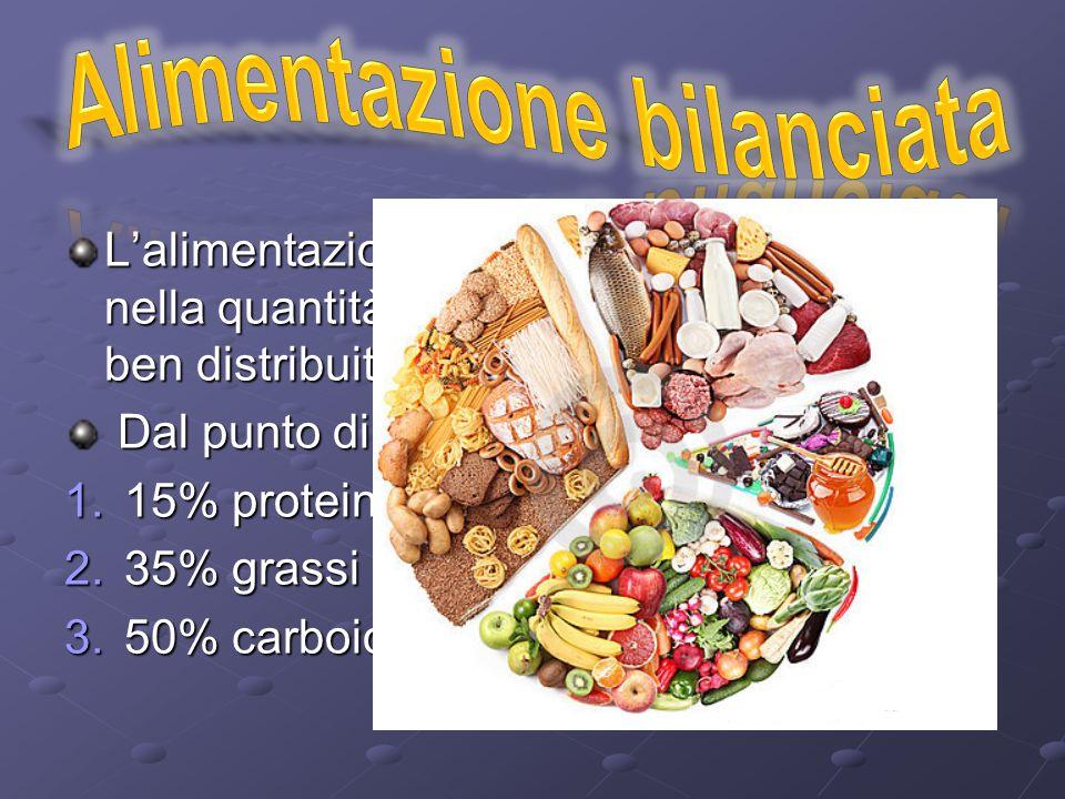 L'alimentazione deve essere bilanciata sia nella quantità ma anche nella qualità e ben distribuita durante l'arco della giornata Dal punto di vista degli alimenti abbiamo: 1.1 5% proteine 2.3 5% grassi 3.5 0% carboidrati