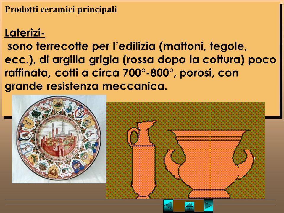 Prodotti ceramici principali Laterizi- sono terrecotte per l'edilizia (mattoni, tegole, ecc.), di argilla grigia (rossa dopo la cottura) poco raffinata, cotti a circa 700°-800°, porosi, con grande resistenza meccanica.