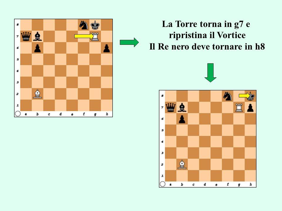 La Torre torna in g7 e ripristina il Vortice Il Re nero deve tornare in h8