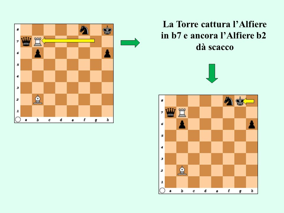 La Torre cattura l'Alfiere in b7 e ancora l'Alfiere b2 dà scacco