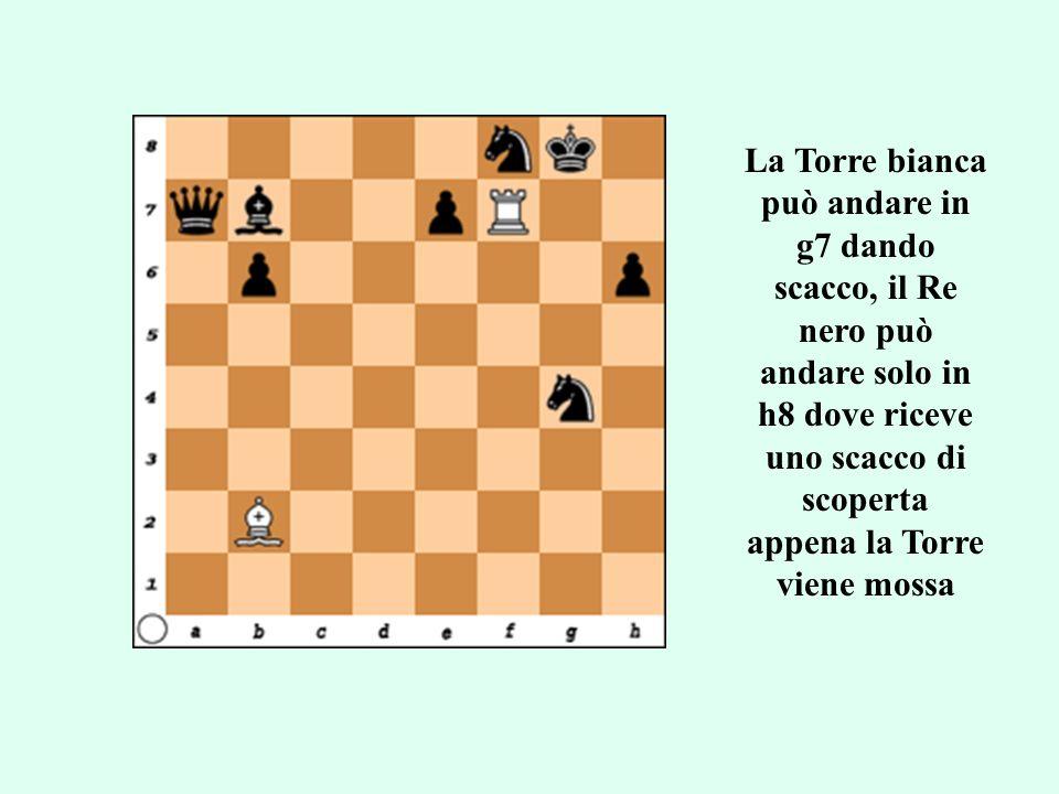 La Torre bianca può andare in g7 dando scacco, il Re nero può andare solo in h8 dove riceve uno scacco di scoperta appena la Torre viene mossa