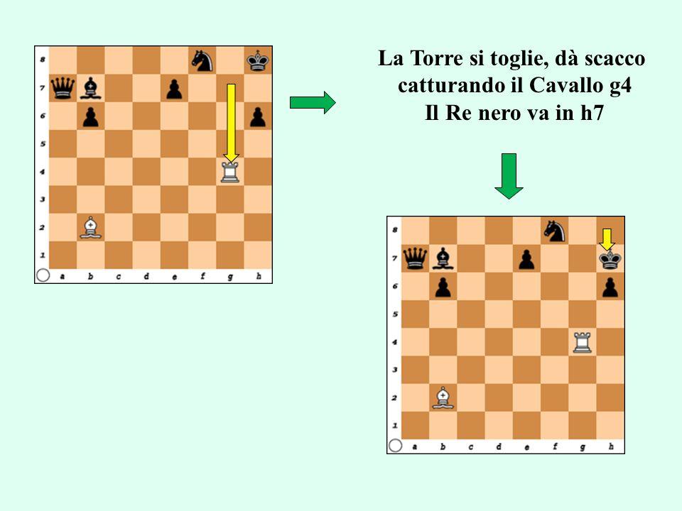 La Torre si toglie, dà scacco catturando il Cavallo g4 Il Re nero va in h7