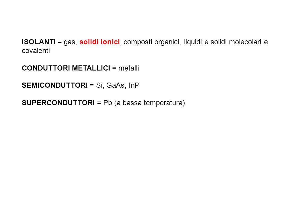 ISOLANTI = gas, solidi ionici, composti organici, liquidi e solidi molecolari e covalenti CONDUTTORI METALLICI = metalli SEMICONDUTTORI = Si, GaAs, In